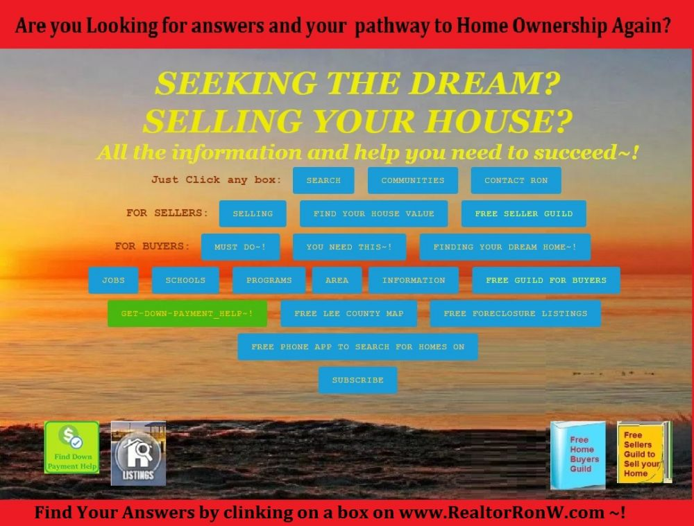 Pathway to owning and selling your Home Ronald Wolchesky Realtor
